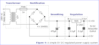 convert ac to dc circuit diagram the wiring diagram power supply how to convert ac to dc electrical engineering circuit diagram