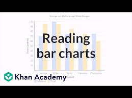 Bar Chart Comparing Two Sets Of Data Reading Bar Charts Comparing Two Sets Of Data Video