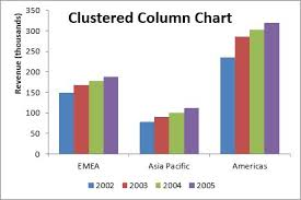 Solved How To Create Clustered Bar Chart In Qlikview