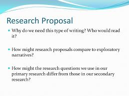 business research proposal topics saidel groupresearch proposals research proposals