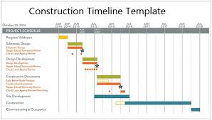 Construction Timeline Template Construction Timeline Template 4 Free Printable Pdf And Excel