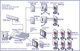 nurse call station wiring diagram nurse image aiphone nhx nurse call system on nurse call station wiring diagram