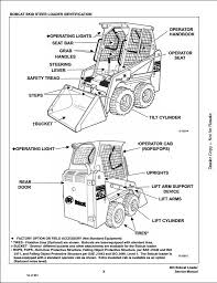 bobcat skid steer wiring diagrams bobcat automotive wiring 7753 bobcat wiring schematic 7753 home wiring diagrams bobcat skid steer