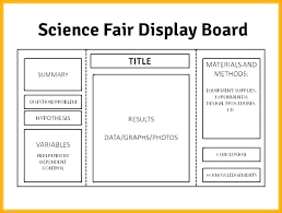 Science Fair Project Board Template Layout For Elementary