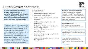 Training Strategy Examples Barca Fontanacountryinn Com