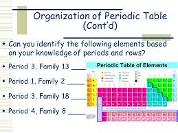 Classification of Elements: The Periodic Table - ppt video online ...