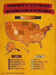 Underage Drinking Drinking Drinking Underage Underage Drinking Underage Underage Drinking Drinking Underage