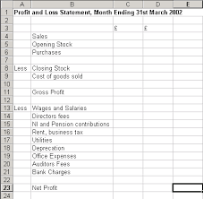 profit and loss excel spreadsheet retail accounting 101 profit and loss statement retail accounting