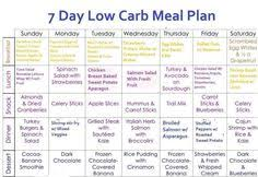 30 day low carb meal plan 30 day low carb diet meal plan pinteres