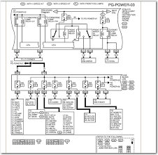 similiar 2004 nissan quest fan diagram keywords 2004 nissan quest se replacing the ipdm color diagram of the wiring