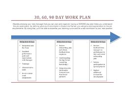 30 60 90 Days Plan New Job Marketing Google Search Career