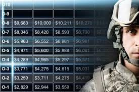 Army Base Pay Chart 2013 Gains In Military Pay And Benefits Stalled In 2013