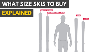 Snow Ski Length Chart What Size Skis Do I Need Gadget Review