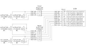 c15 wiring diagram bookmark about wiring diagram • c15 caterpillar wiring harnesses 32 wiring diagram cat c15 bxs wiring diagram cat c15 ecm wiring diagram