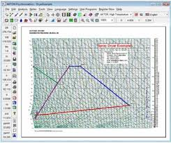 Psychrometric Chart Calculator Software Free Download High Low Temperature Pressure Psychrometric Chart Analysis