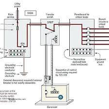 generator manual transfer switch wiring diagram plus portable manual generator transfer switch wiring diagram generator manual transfer switch wiring diagram together with electrical wiring automatic transfer