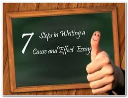 dissertation e commerce wordpress theme free