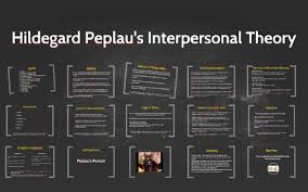 Hildegard Peplau's Intrapersonal Theory by Jayce Ha