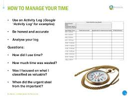 time management log 2015 01 23 time management