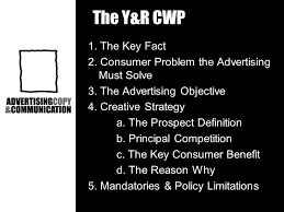 Advertising Plan Delectable Creative Strategy The Young Rubicam Creative Work Plan Ppt