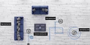 Ilife Robot Vacuum Comparison Chart Overview