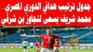 جدول ترتيب هدافي الدوري المصري محمد شريف يسعى لتجاوز بن شرقي - YouTube