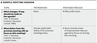 Staff Meeting Agenda New Conference Call Agenda Templates