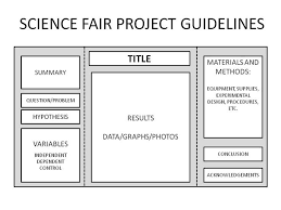 Template For Science Fair Project Science Fair Board Format Ohye Mcpgroup Co