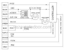wiring diagram for gate motor wiring image wiring wiring diagram for electric gate motor wiring diagram on wiring diagram for gate motor