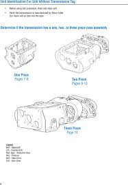 Eaton Fuller Heavy Duty Transmissions Pdf Free Download