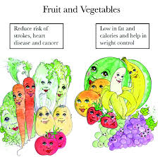 organic food acirc it s your life end the confusion from inconsistent the conventional farming