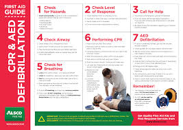 Resuscitation Chart Pdf Free Printable First Aid Poster Pdf Download Alsco Nz