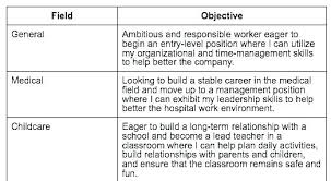 Sample General Objective For Resume Best of Management Objectives Resume Jeuxjouets