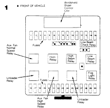 bmw 528i fuse box location wiring diagram schematic 1987 bmw 325i wiring diagram picture wiring diagram data bmw 528i fuse box location wiring diagram schematic