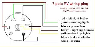 wiring diagram for rv trailer plug readingrat net within 7 7 way trailer plug wiring diagram ford at Camper Trailer Plug Wiring Diagram