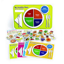 Amazon Com Excellerations My Healthy Plate 12x18 Inch Chart