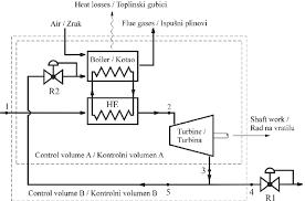 air regulator symbol. figure 3. model of the expansion turbine system. symbols: he \u2013 heat exchanger air regulator symbol b