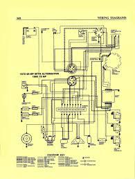 johnson boat motor wiring diagram wiring library 2003 johnson 50 hp wiring diagram schematics wiring diagrams rh wine174 com 1990 70 hp johnson
