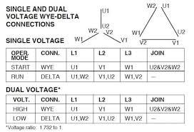 3 phase 6 lead motor wiring diagram Dual Voltage Single Phase Motor Wiring Diagram 6 wire motor wiring diagram Single Phase AC Motor Wiring
