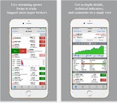 Best Stock Chart App 70 Experienced Best Stock Chart For Android