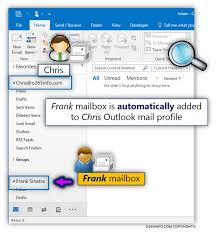 full mailbox. How To Access Your Mailbox You Have Full Permissions - Outlook