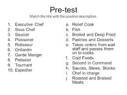 Kitchen Position Chart 45 Veritable Organization Chart Of The Modern Kitchen Brigade