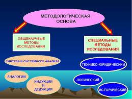 Курсовая работа Методы исследования и этапы псих экспериментов Курсовая работа эксперимент и его виды его исследовательские возможности