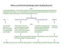 How To Call The Hiring Manager After Applying For A Job Infographic