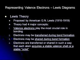 Valence Electrons & Lewis Dot Diagrams. Periodic Table Divisions ...