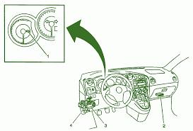 pontiac bonneville fuse box diagram automotive wiring 2004 pontiac vibe fuse box diagram