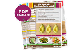 Avocado Nutrition Facts Label Love One Today
