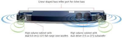 yamaha sound bar. producing powerful, high quality sound in a compact design. yamaha bar 3