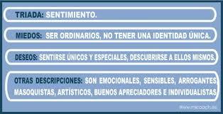 Coach Personal, Profesional Y Ejecutivos - Tipo Cuatro - El ...