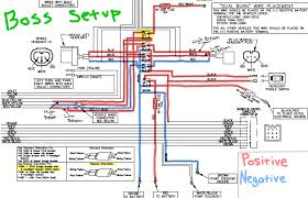 headlight wiring diagram for a boss v plow on images in western unimount